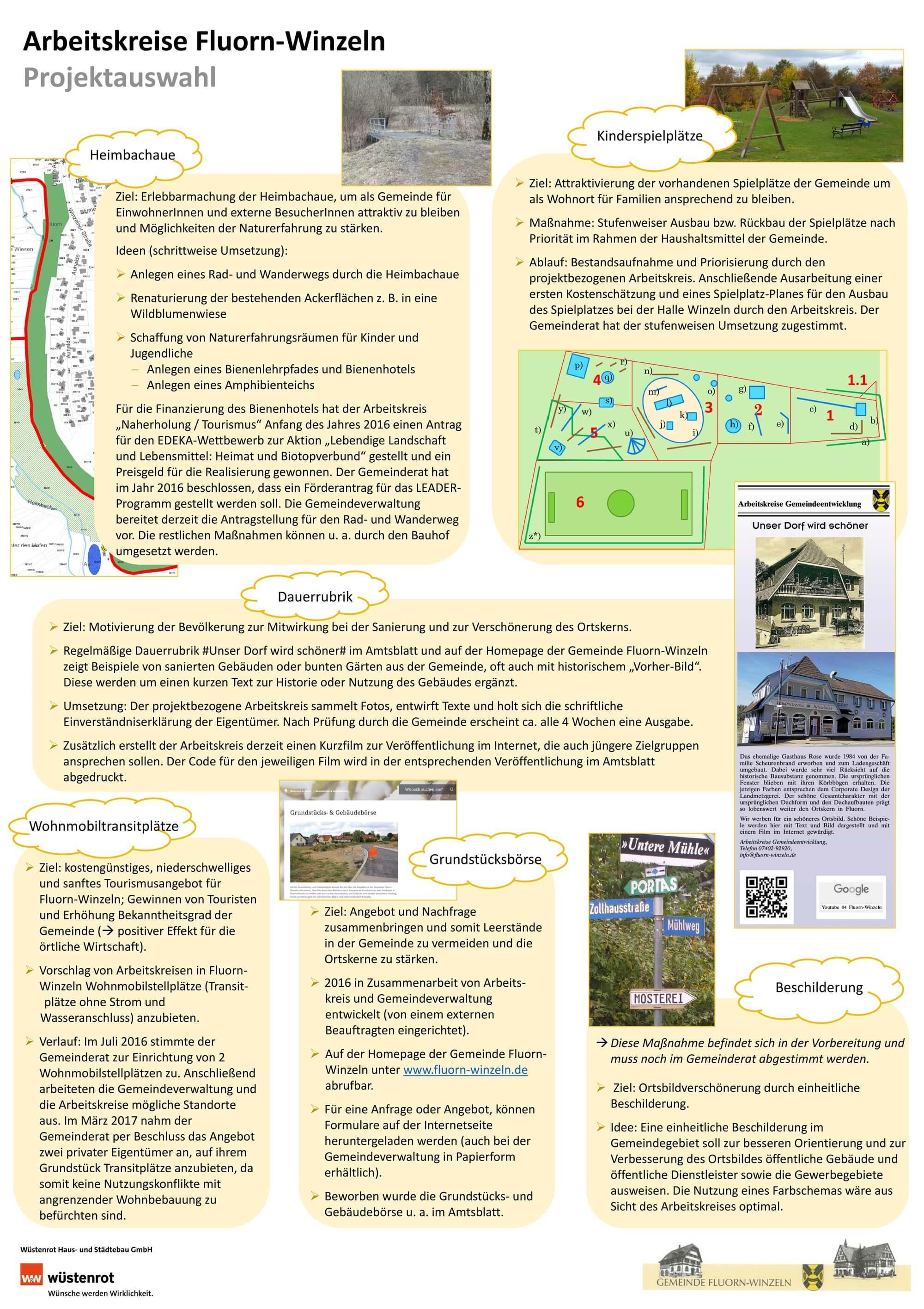 Plakat zu den Projekten der Arbeitskreise